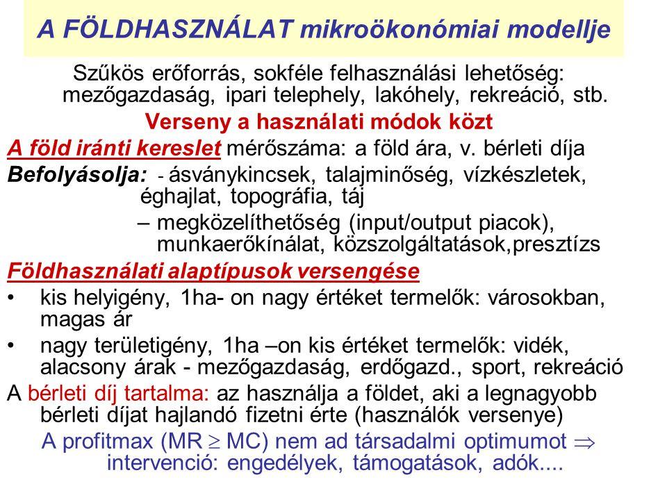 A FÖLDHASZNÁLAT mikroökonómiai modellje