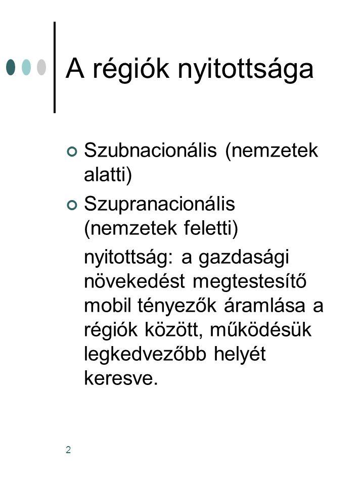 A régiók nyitottsága Szubnacionális (nemzetek alatti)