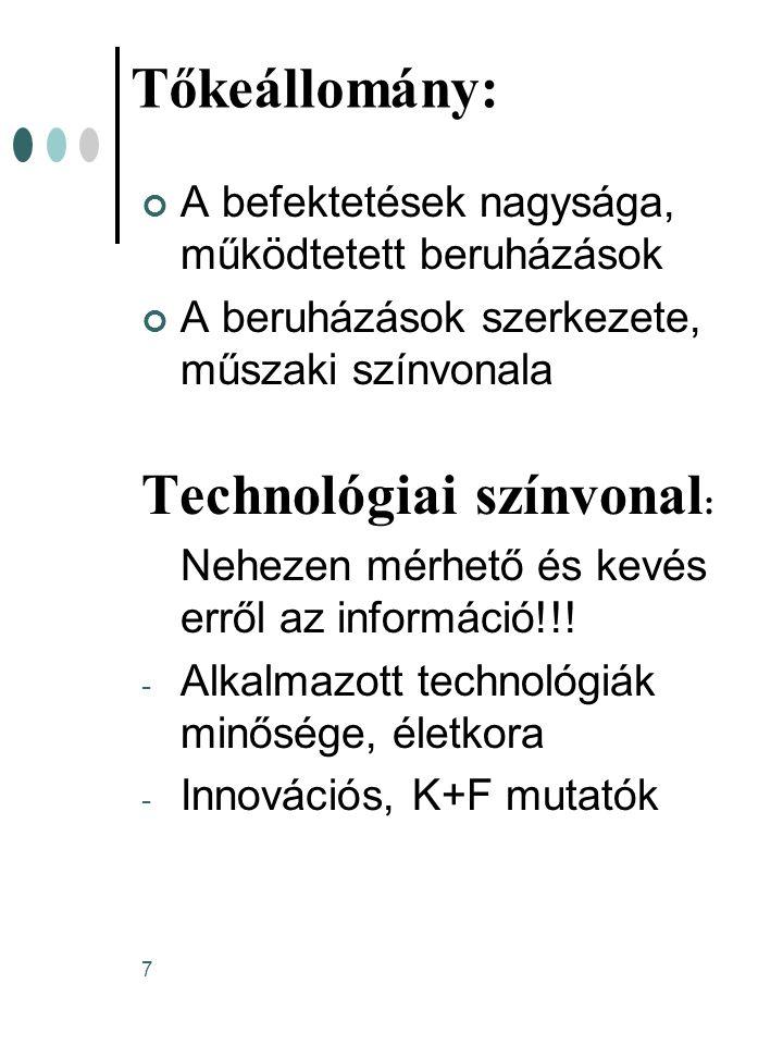 Tőkeállomány: Technológiai színvonal: