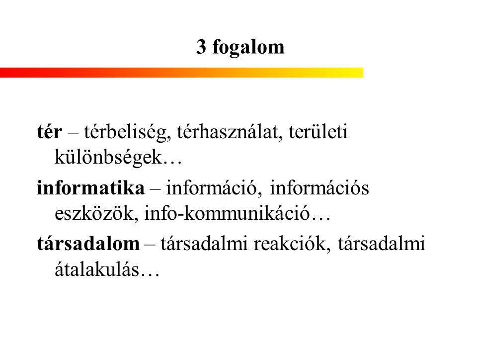 3 fogalom tér – térbeliség, térhasználat, területi különbségek… informatika – információ, információs eszközök, info-kommunikáció…