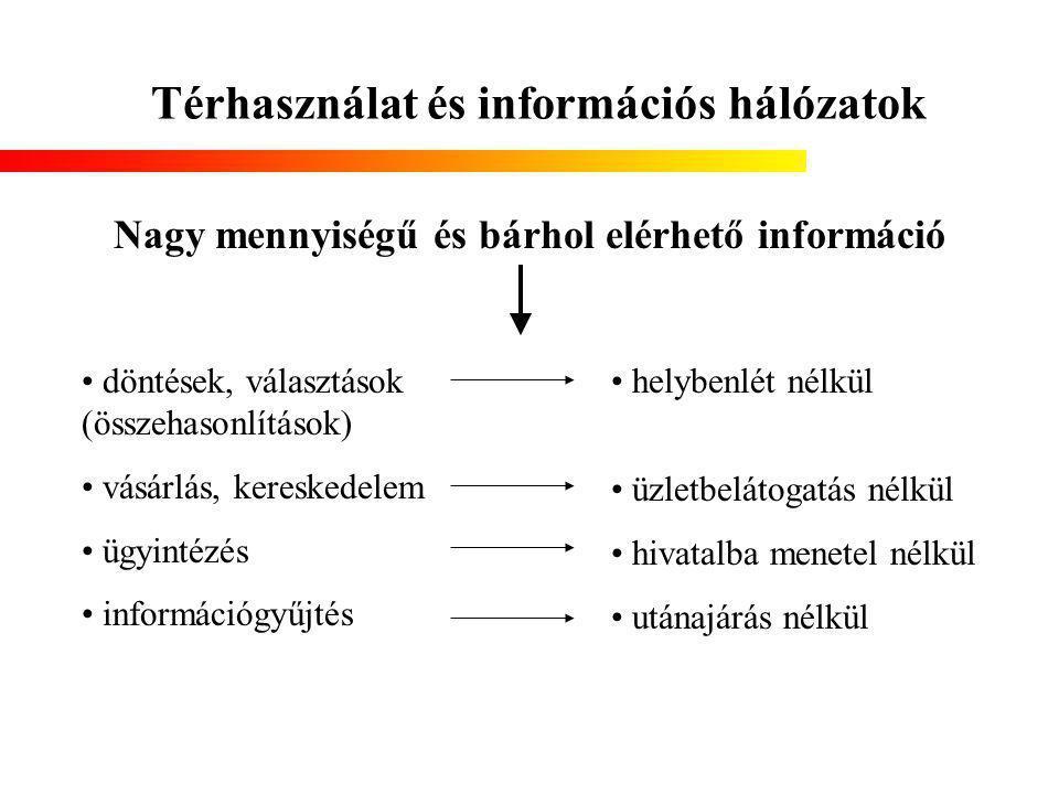 Térhasználat és információs hálózatok