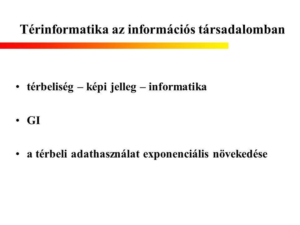 Térinformatika az információs társadalomban