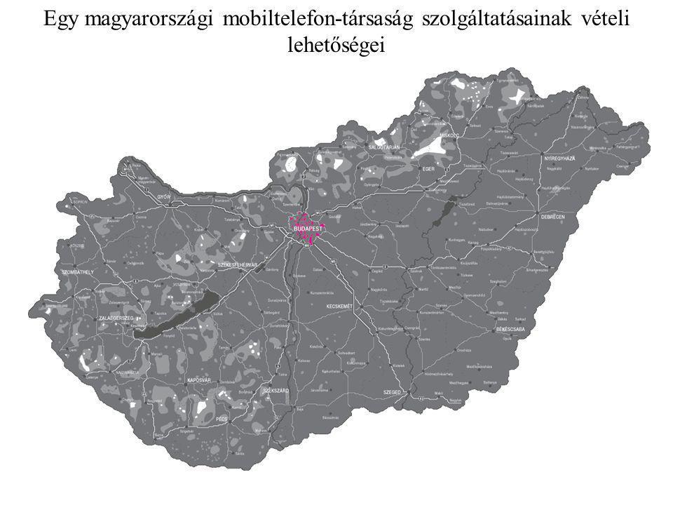 Egy magyarországi mobiltelefon-társaság szolgáltatásainak vételi lehetőségei