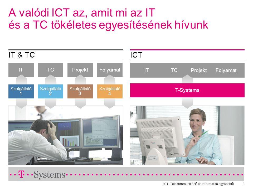 A valódi ICT az, amit mi az IT és a TC tökéletes egyesítésének hívunk