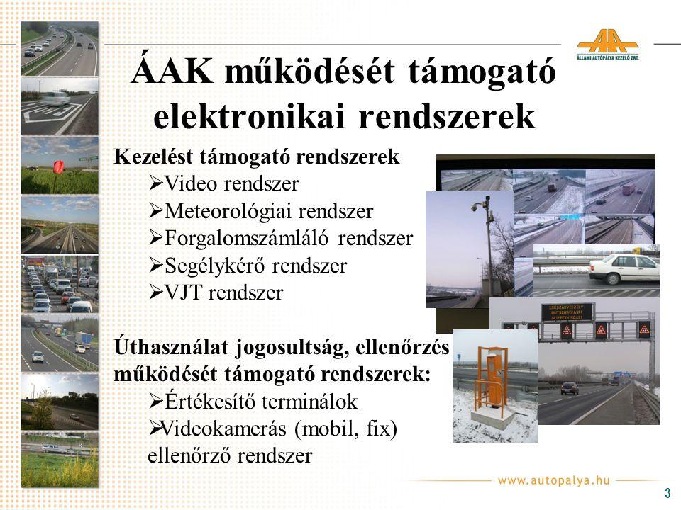 ÁAK működését támogató elektronikai rendszerek