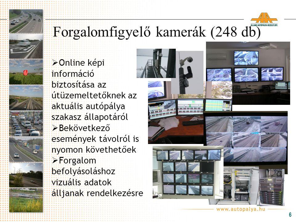 Forgalomfigyelő kamerák (248 db)