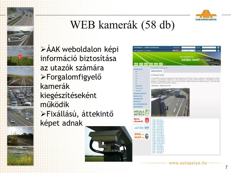WEB kamerák (58 db) ÁAK weboldalon képi információ biztosítása az utazók számára. Forgalomfigyelő kamerák kiegészítéseként működik.