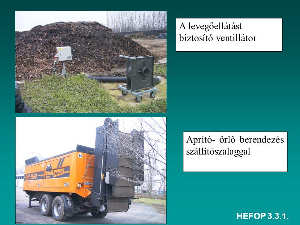 A levegőellátást biztosító ventillátor