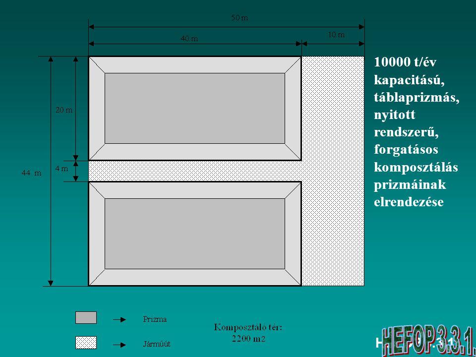 10000 t/év kapacitású, táblaprizmás, nyitott rendszerű, forgatásos komposztálás prizmáinak elrendezése