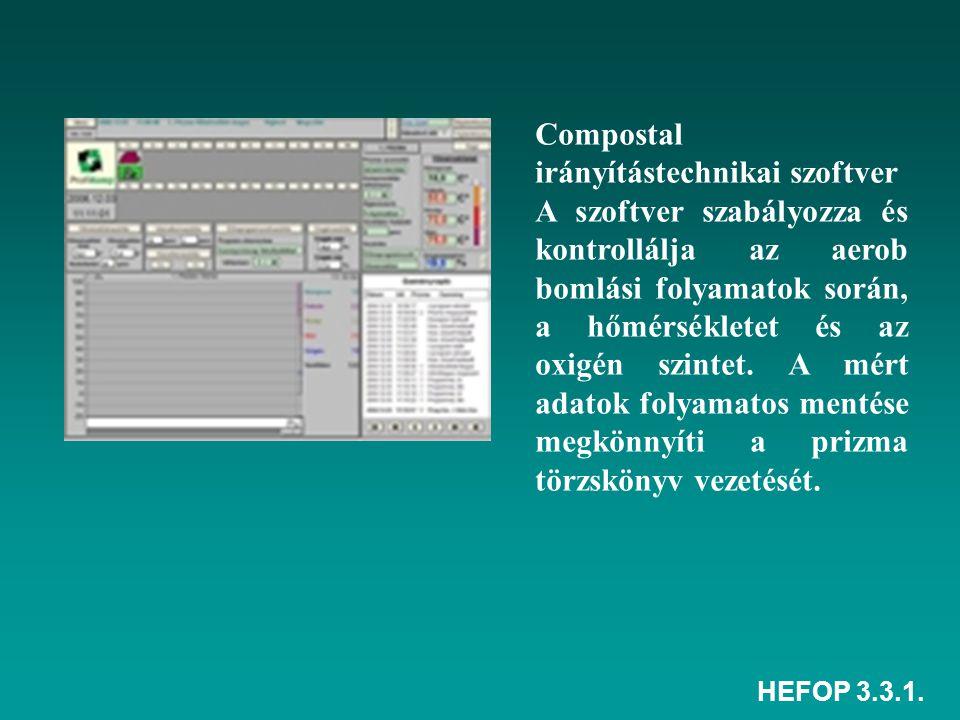 Compostal irányítástechnikai szoftver