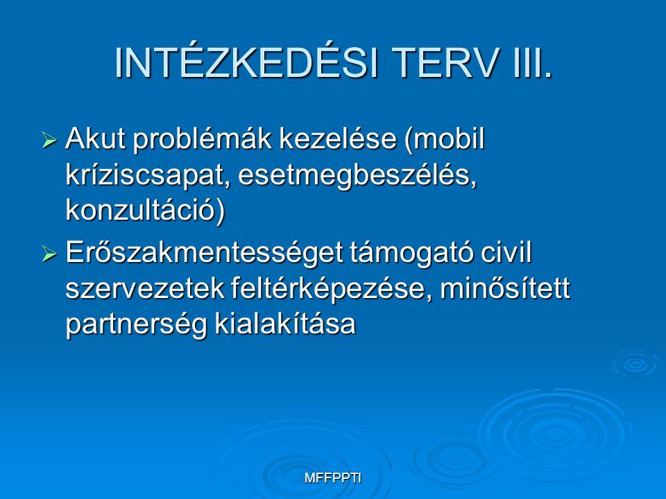 INTÉZKEDÉSI TERV III. Akut problémák kezelése (mobil kríziscsapat, esetmegbeszélés, konzultáció)