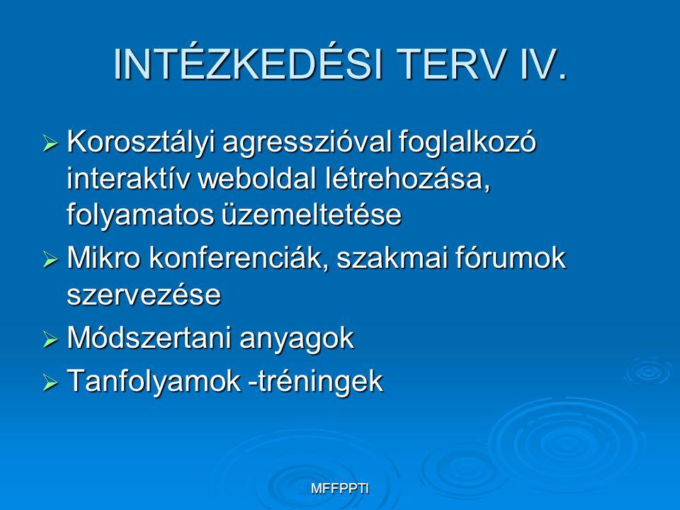 INTÉZKEDÉSI TERV IV. Korosztályi agresszióval foglalkozó interaktív weboldal létrehozása, folyamatos üzemeltetése.