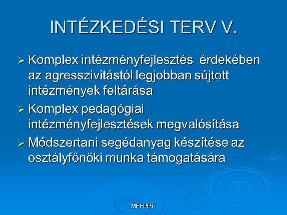 INTÉZKEDÉSI TERV V. Komplex intézményfejlesztés érdekében az agresszivitástól legjobban sújtott intézmények feltárása.