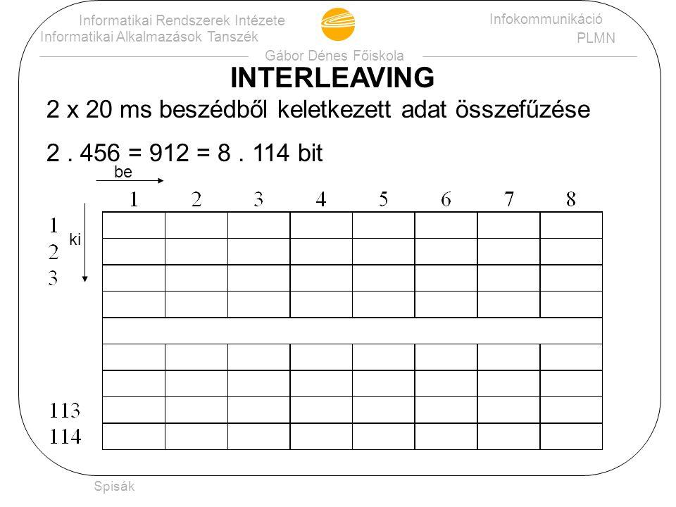 INTERLEAVING 2 x 20 ms beszédből keletkezett adat összefűzése