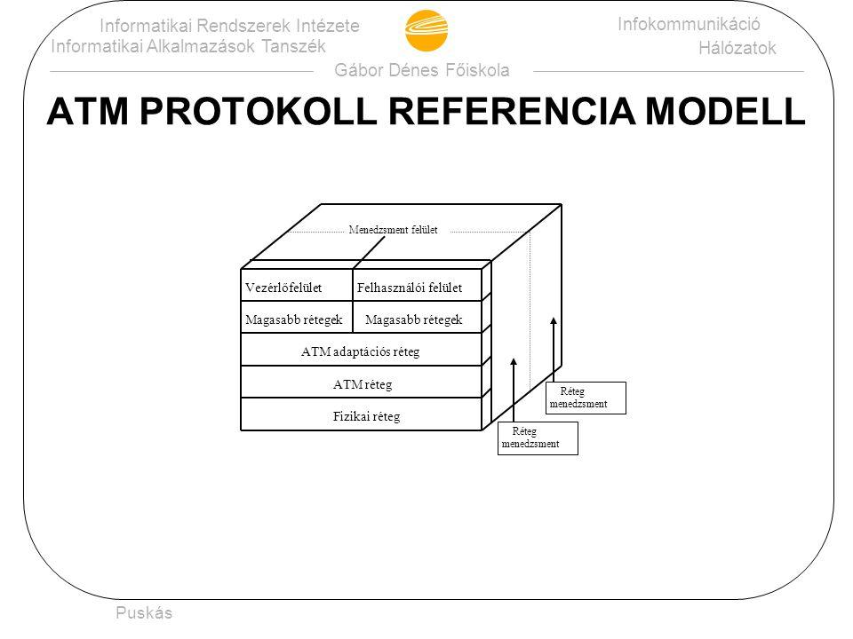 ATM PROTOKOLL REFERENCIA MODELL