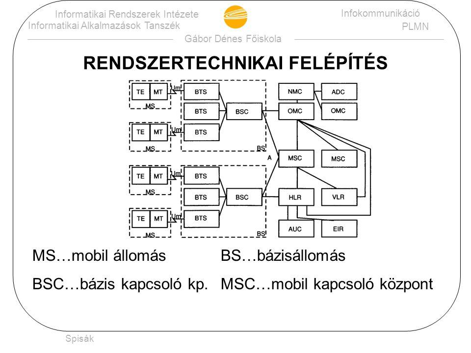 RENDSZERTECHNIKAI FELÉPÍTÉS