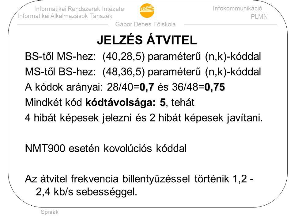 JELZÉS ÁTVITEL BS-től MS-hez: (40,28,5) paraméterű (n,k)-kóddal