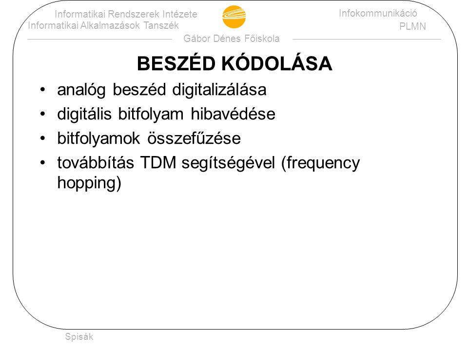 BESZÉD KÓDOLÁSA analóg beszéd digitalizálása