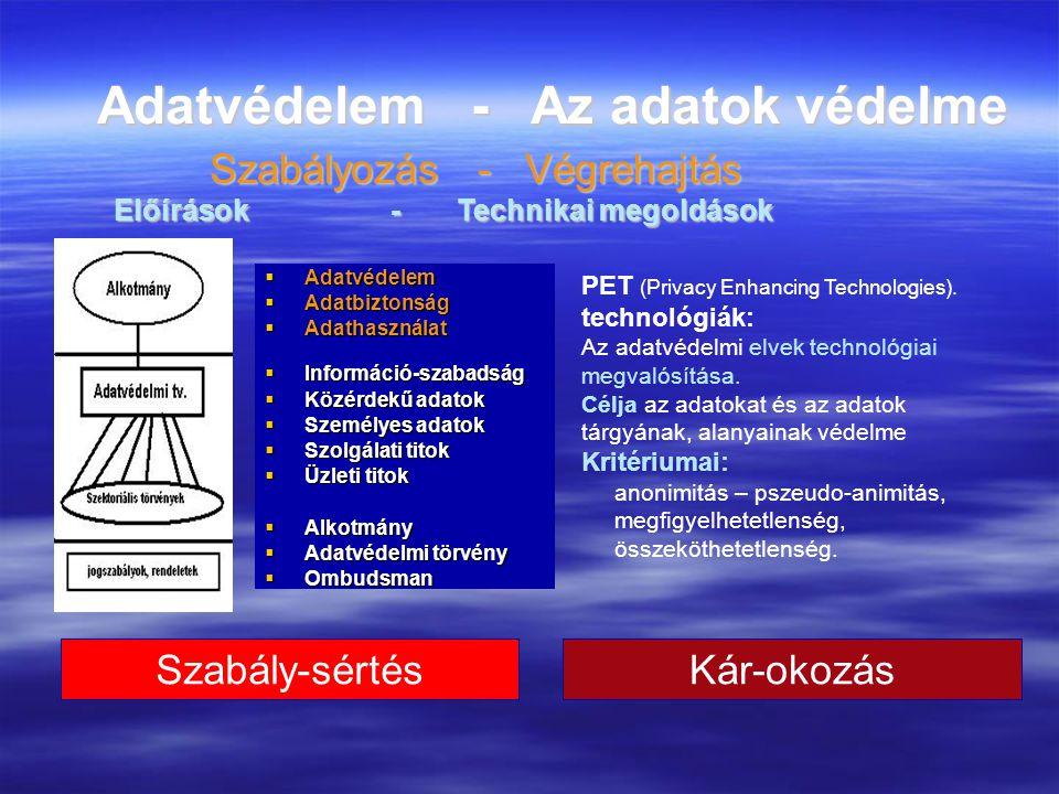 Szabályozás - Végrehajtás