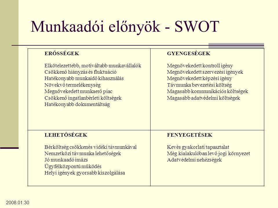 Munkaadói előnyök - SWOT