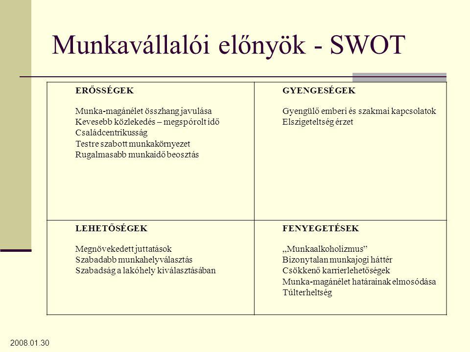 Munkavállalói előnyök - SWOT