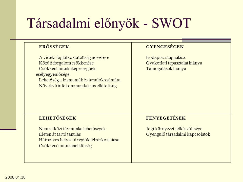 Társadalmi előnyök - SWOT