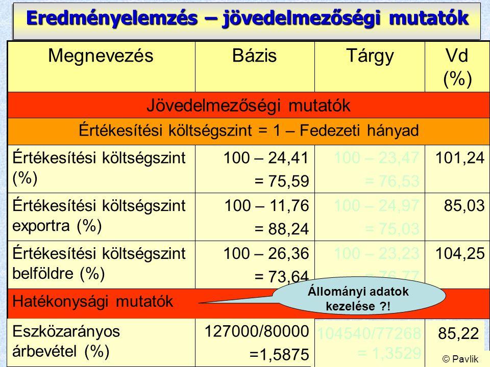 Eredményelemzés – jövedelmezőségi mutatók Állományi adatok kezelése !