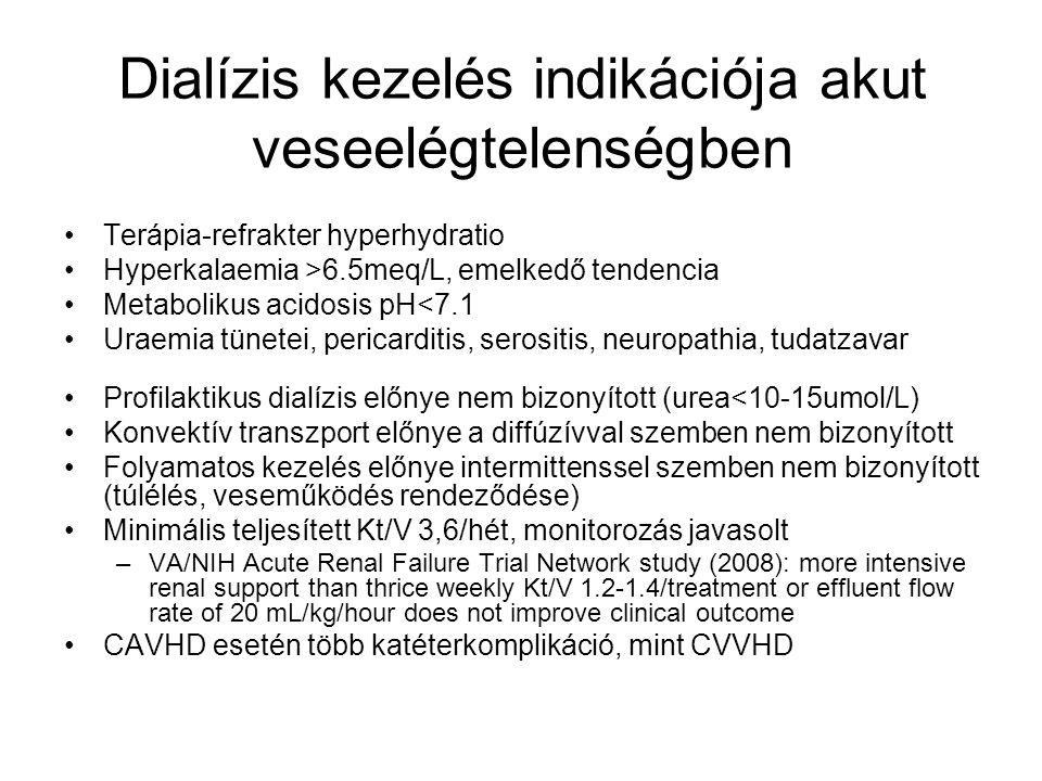 Dialízis kezelés indikációja akut veseelégtelenségben