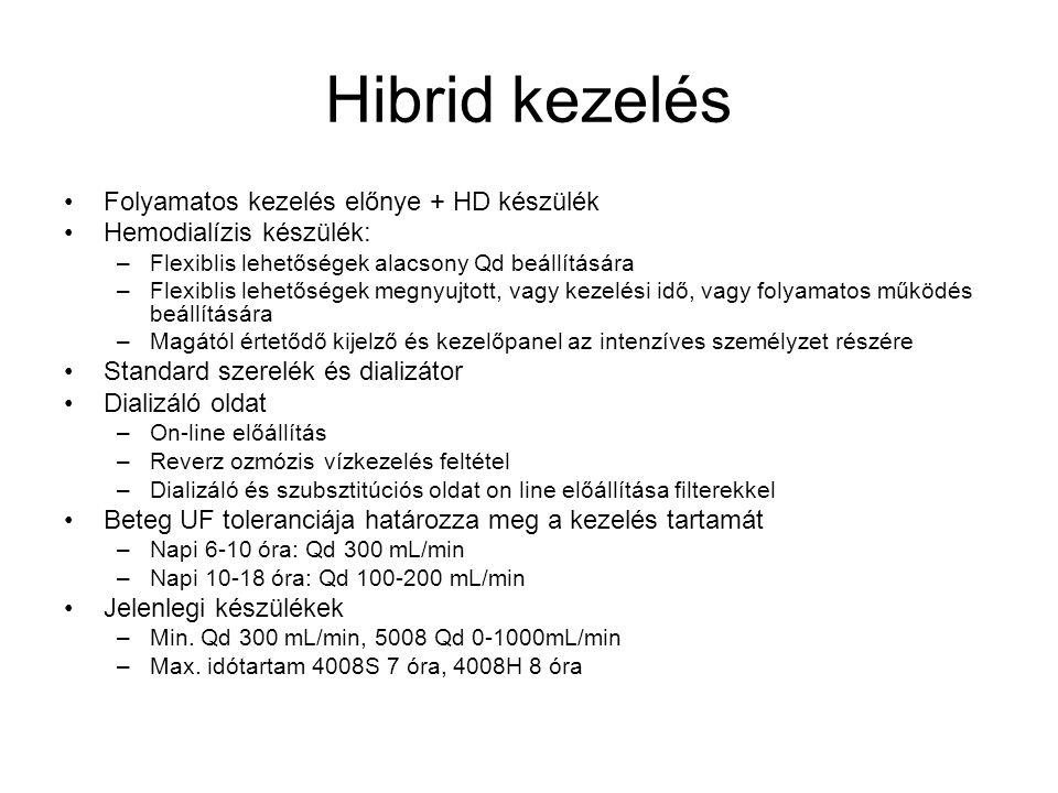Hibrid kezelés Folyamatos kezelés előnye + HD készülék