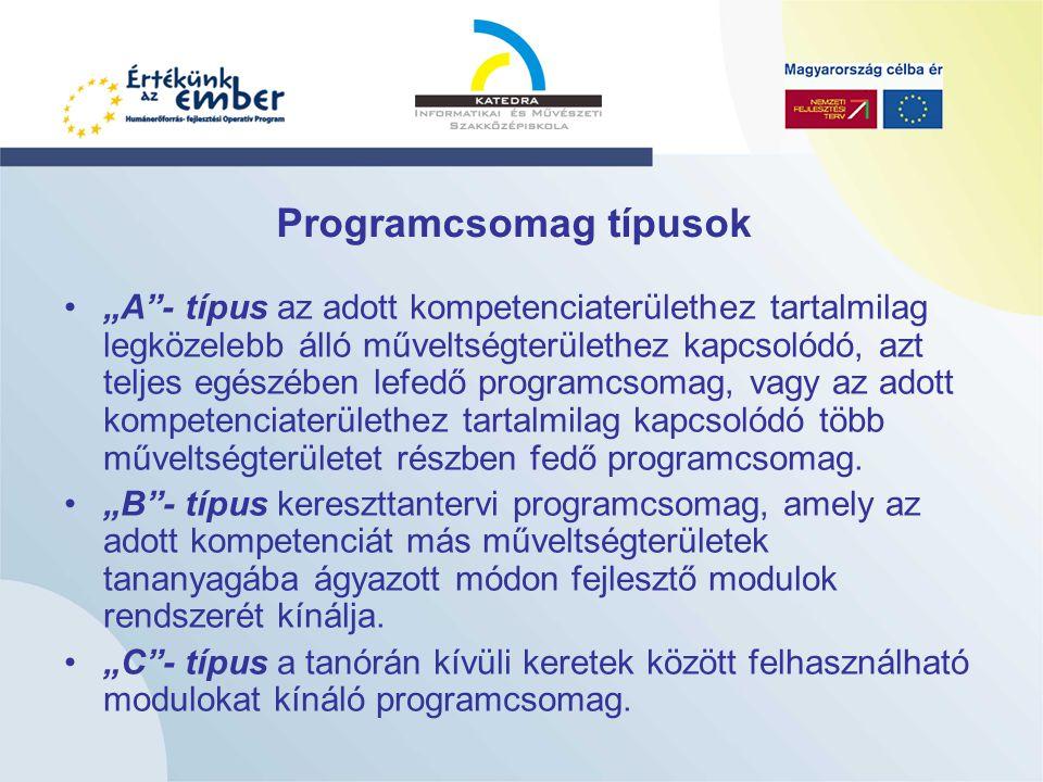 Programcsomag típusok