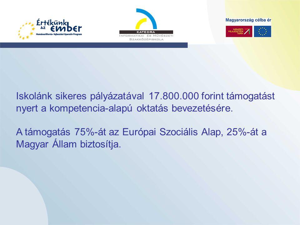 Iskolánk sikeres pályázatával 17. 800