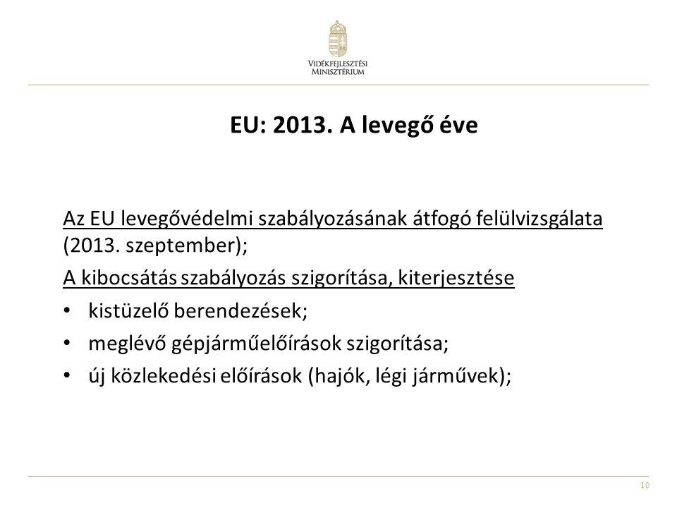 EU: 2013. A levegő éve Az EU levegővédelmi szabályozásának átfogó felülvizsgálata (2013. szeptember);