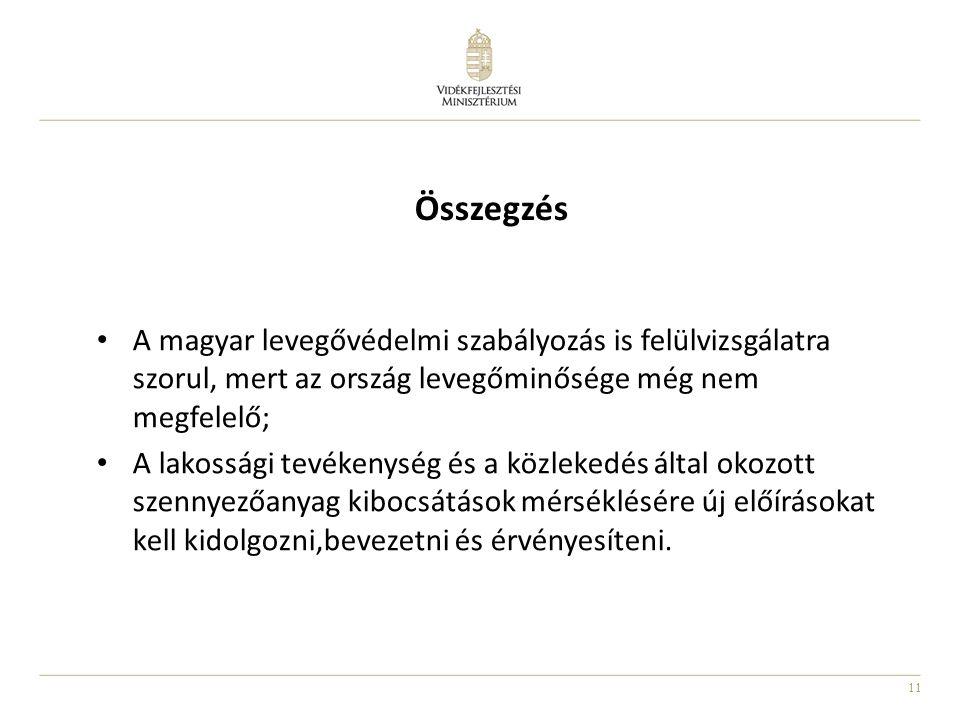 Összegzés A magyar levegővédelmi szabályozás is felülvizsgálatra szorul, mert az ország levegőminősége még nem megfelelő;