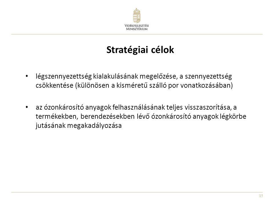 Stratégiai célok légszennyezettség kialakulásának megelőzése, a szennyezettség csökkentése (különösen a kisméretű szálló por vonatkozásában)