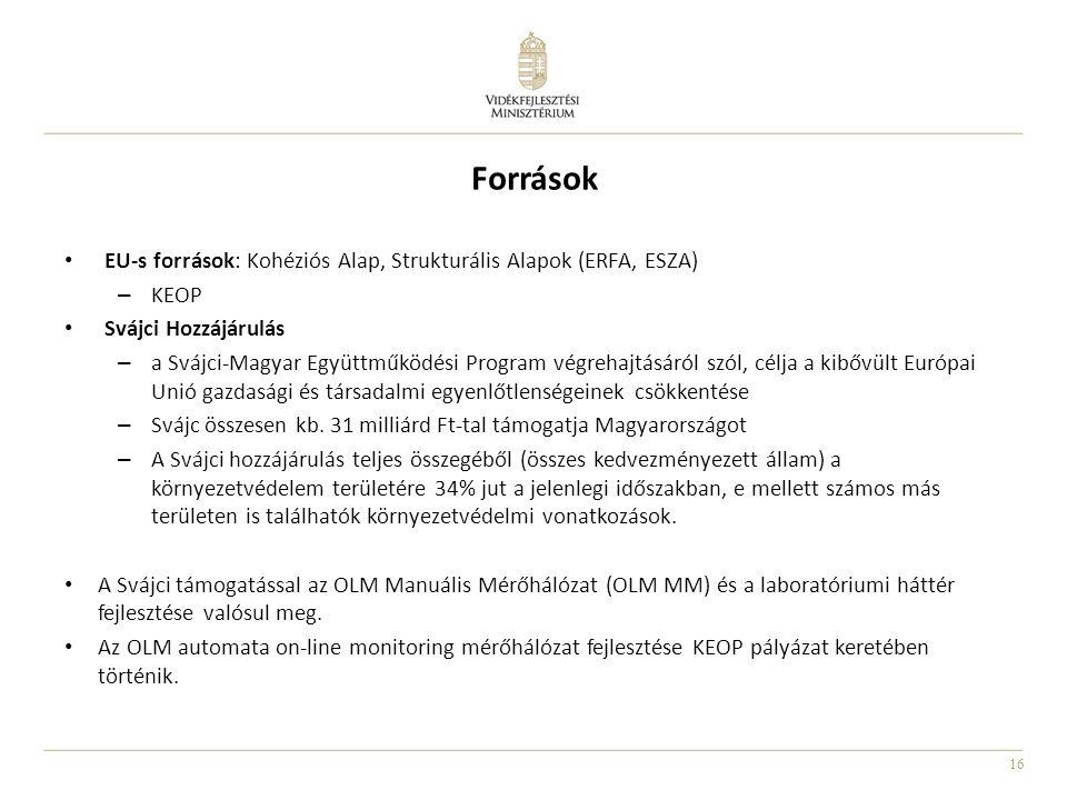 Források EU-s források: Kohéziós Alap, Strukturális Alapok (ERFA, ESZA) KEOP. Svájci Hozzájárulás.