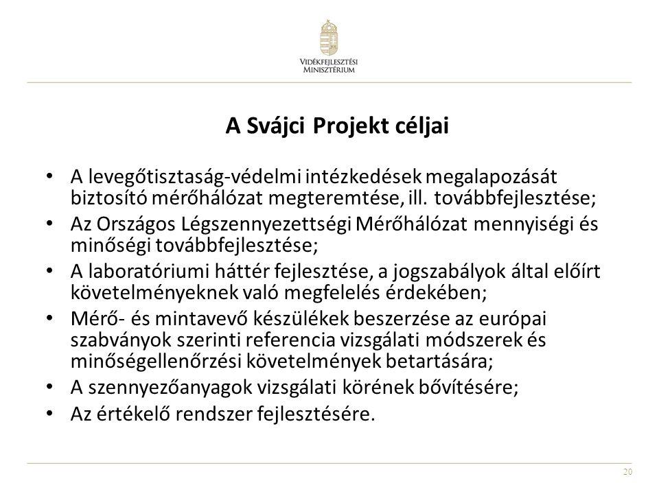 A Svájci Projekt céljai