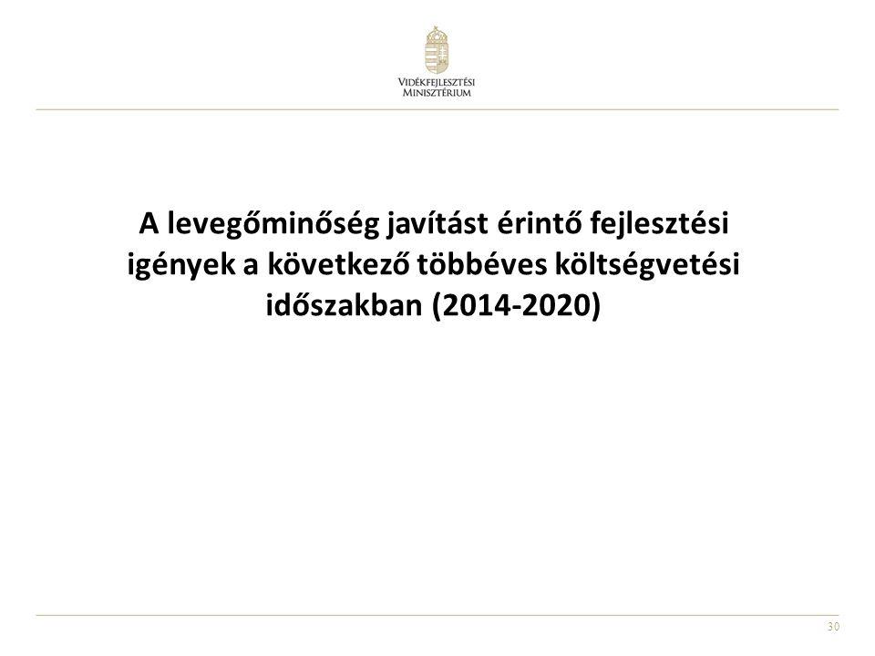 A levegőminőség javítást érintő fejlesztési igények a következő többéves költségvetési időszakban (2014-2020)