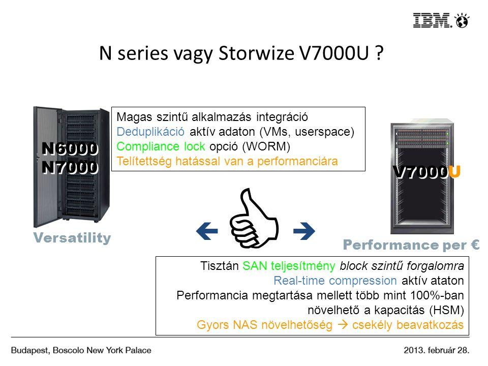 N series vagy Storwize V7000U