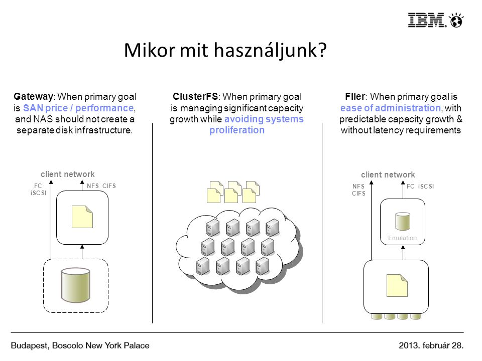 Mikor mit használjunk Gateway: When primary goal is SAN price / performance, and NAS should not create a separate disk infrastructure.