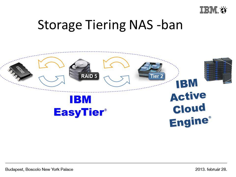 Storage Tiering NAS -ban