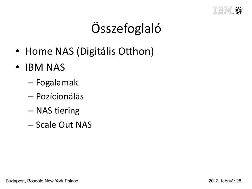 Összefoglaló Home NAS (Digitális Otthon) IBM NAS Fogalamak