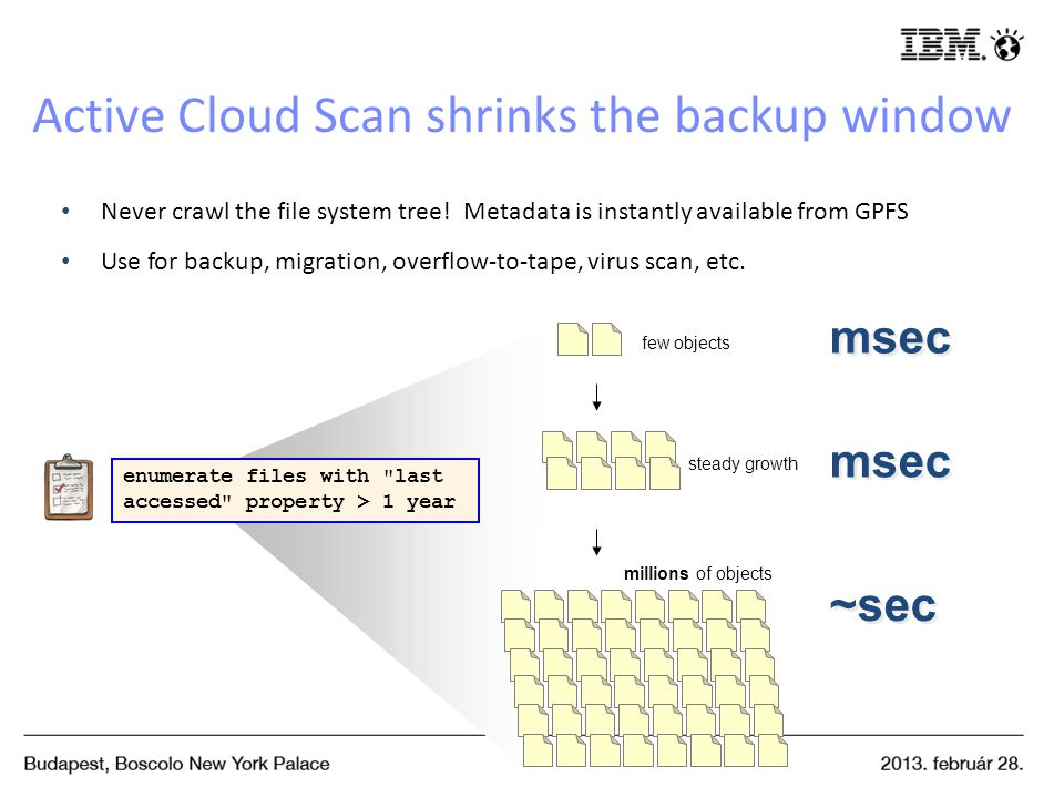Active Cloud Scan shrinks the backup window