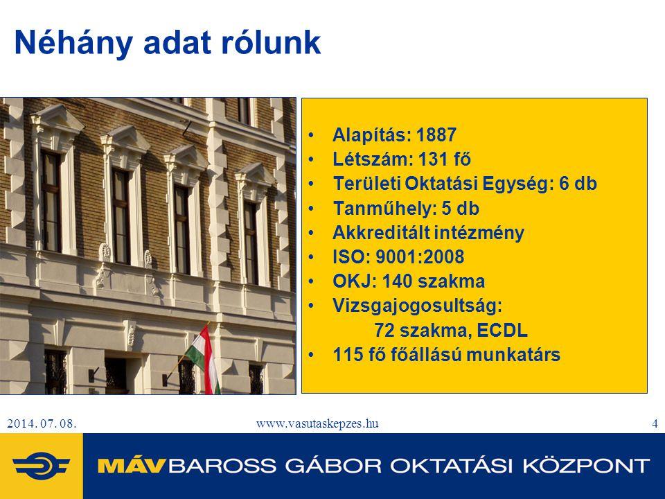 Néhány adat rólunk Alapítás: 1887 Létszám: 131 fő