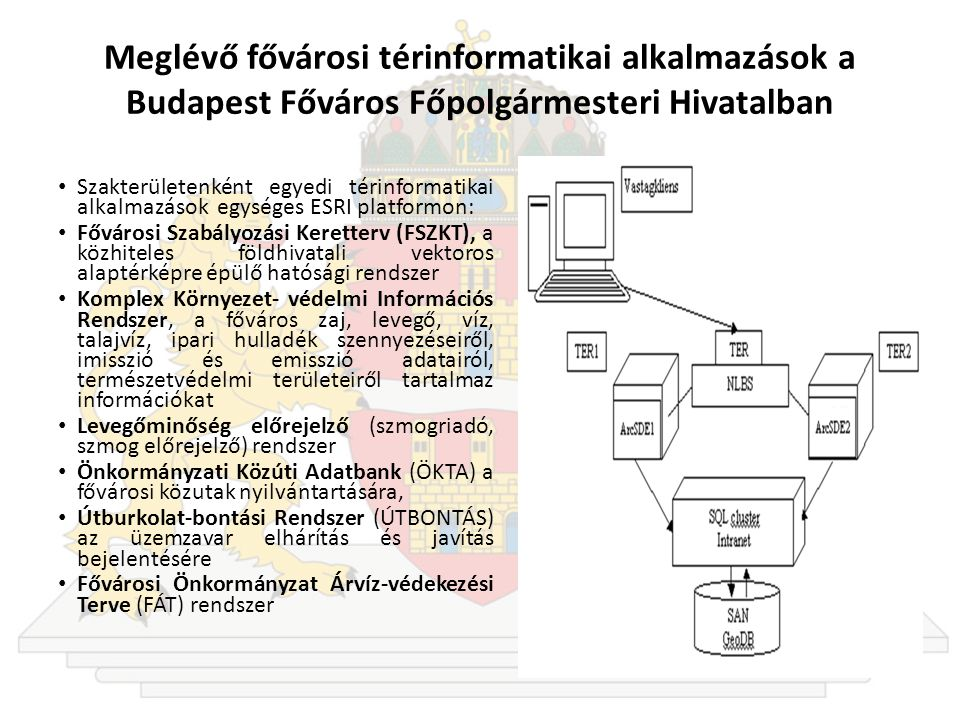 Meglévő fővárosi térinformatikai alkalmazások a Budapest Főváros Főpolgármesteri Hivatalban