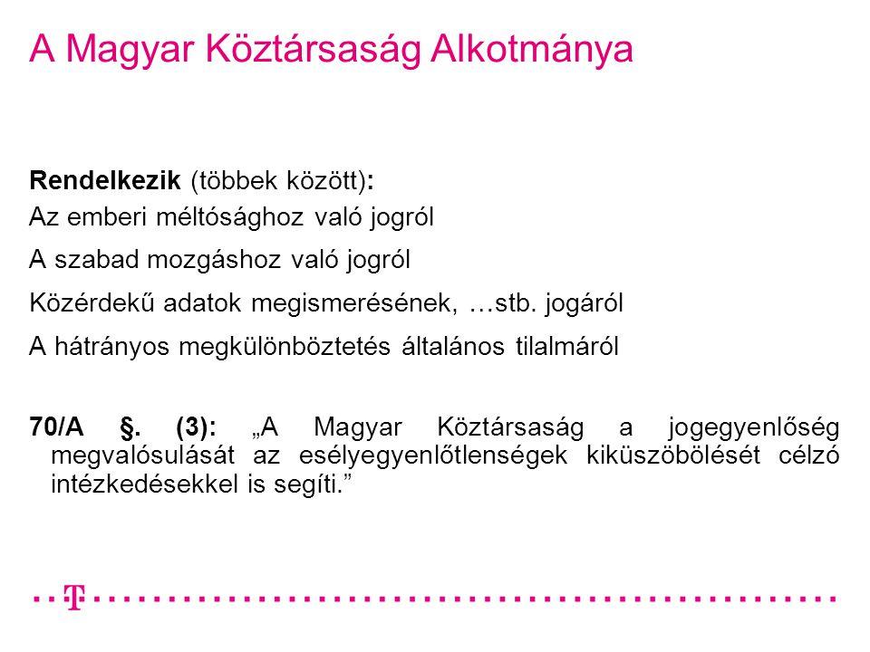 A Magyar Köztársaság Alkotmánya