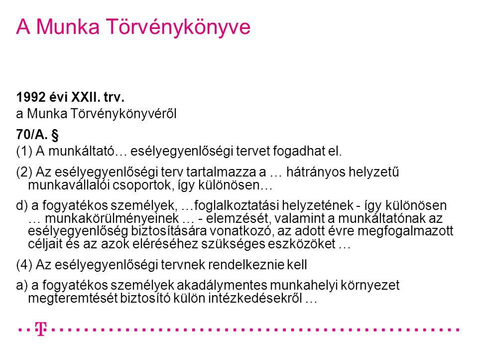 A Munka Törvénykönyve 1992 évi XXII. trv. a Munka Törvénykönyvéről