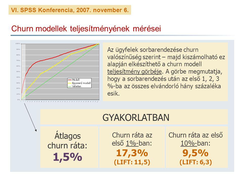 GYAKORLATBAN Churn modellek teljesítményének mérései
