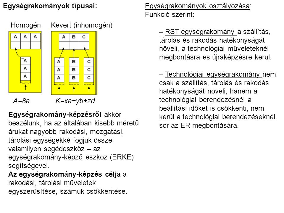 Egységrakományok típusai: