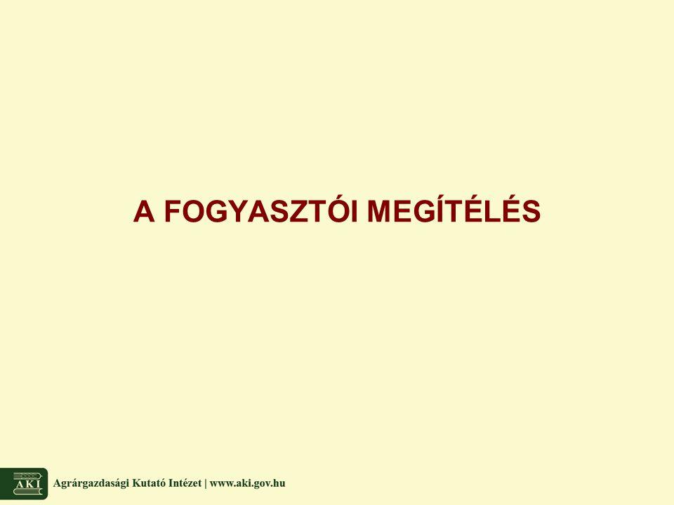 A FOGYASZTÓI MEGÍTÉLÉS
