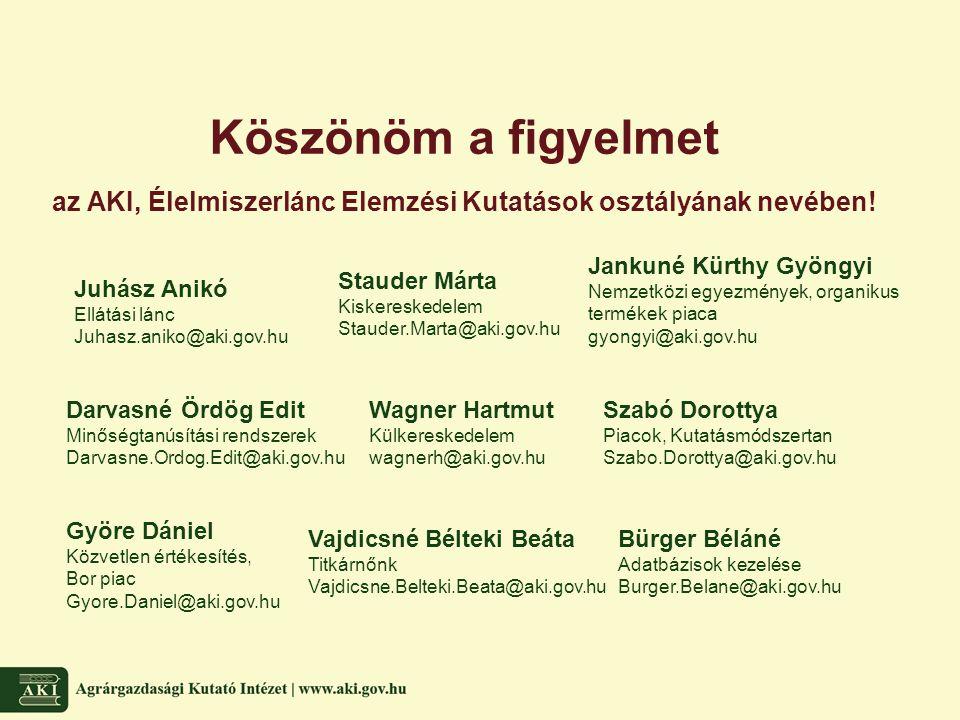 Köszönöm a figyelmet az AKI, Élelmiszerlánc Elemzési Kutatások osztályának nevében!